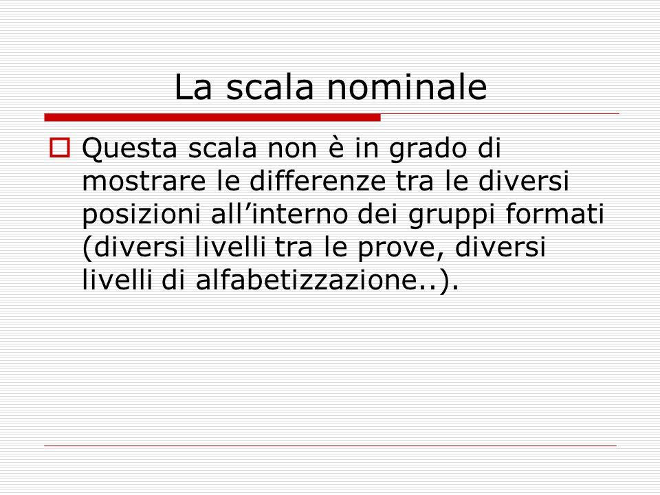 La scala nominale Questa scala non è in grado di mostrare le differenze tra le diversi posizioni allinterno dei gruppi formati (diversi livelli tra le