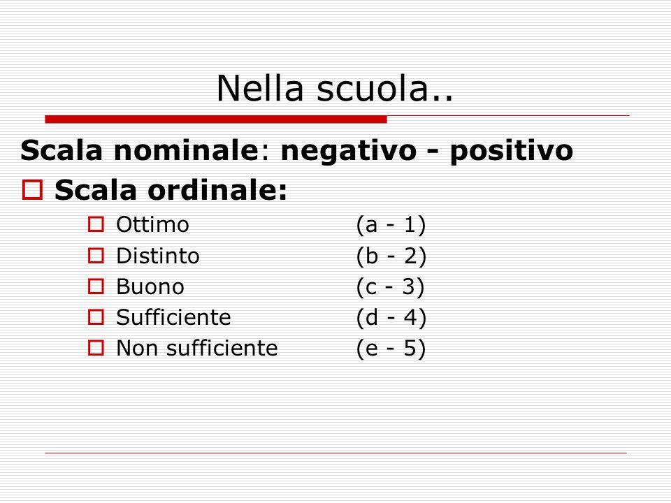 Nella scuola.. Scala nominale: negativo - positivo Scala ordinale: Ottimo(a - 1) Distinto(b - 2) Buono(c - 3) Sufficiente(d - 4) Non sufficiente(e - 5