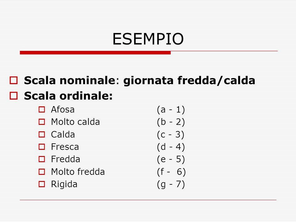 ESEMPIO Scala nominale: giornata fredda/calda Scala ordinale: Afosa(a - 1) Molto calda(b - 2) Calda(c - 3) Fresca(d - 4) Fredda(e - 5) Molto fredda(f