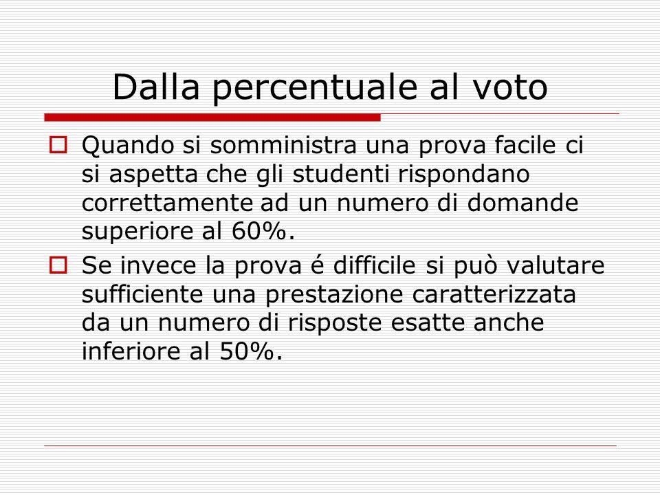 Dalla percentuale al voto Quando si somministra una prova facile ci si aspetta che gli studenti rispondano correttamente ad un numero di domande super