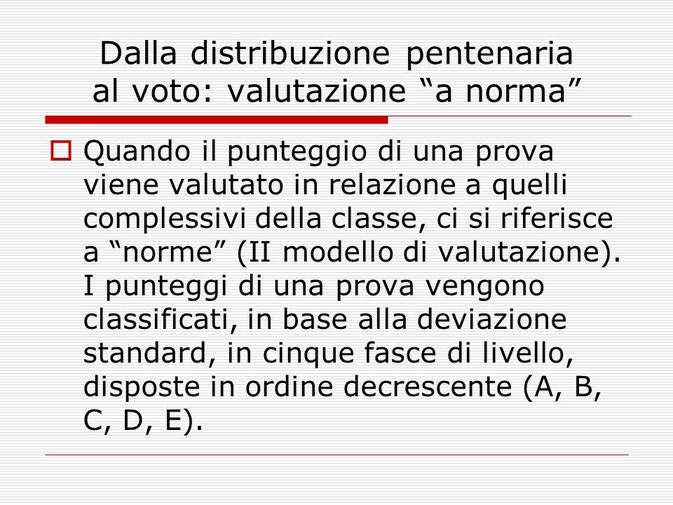 Dalla distribuzione pentenaria al voto: valutazione a norma Quando il punteggio di una prova viene valutato in relazione a quelli complessivi della cl