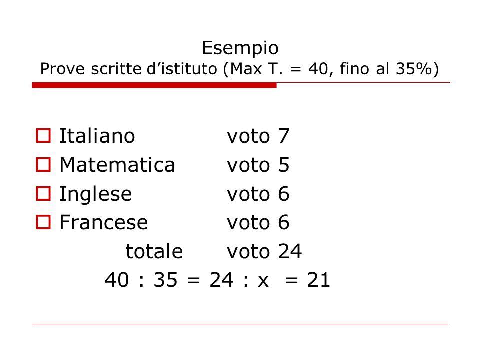 Esempio Prove scritte distituto (Max T. = 40, fino al 35%) Italianovoto 7 Matematicavoto 5 Inglesevoto 6 Francese voto 6 totalevoto 24 40 : 35 = 24 :