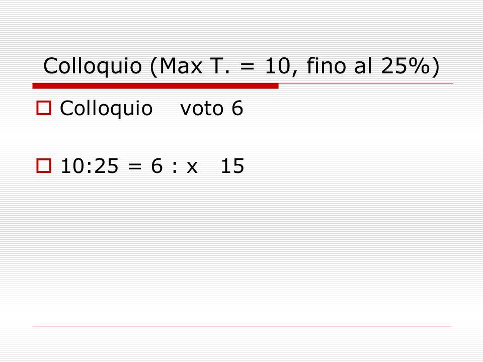 Colloquio (Max T. = 10, fino al 25%) Colloquiovoto 6 10:25 = 6 : x 15