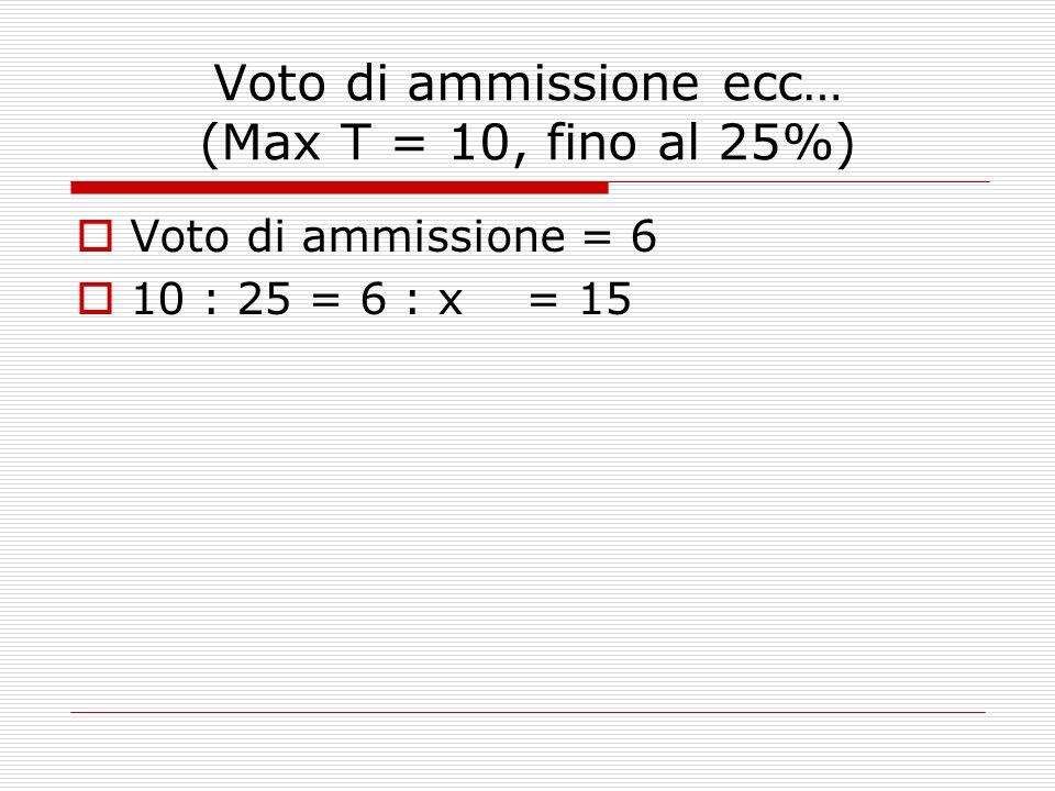Voto di ammissione ecc… (Max T = 10, fino al 25%) Voto di ammissione = 6 10 : 25 = 6 : x = 15