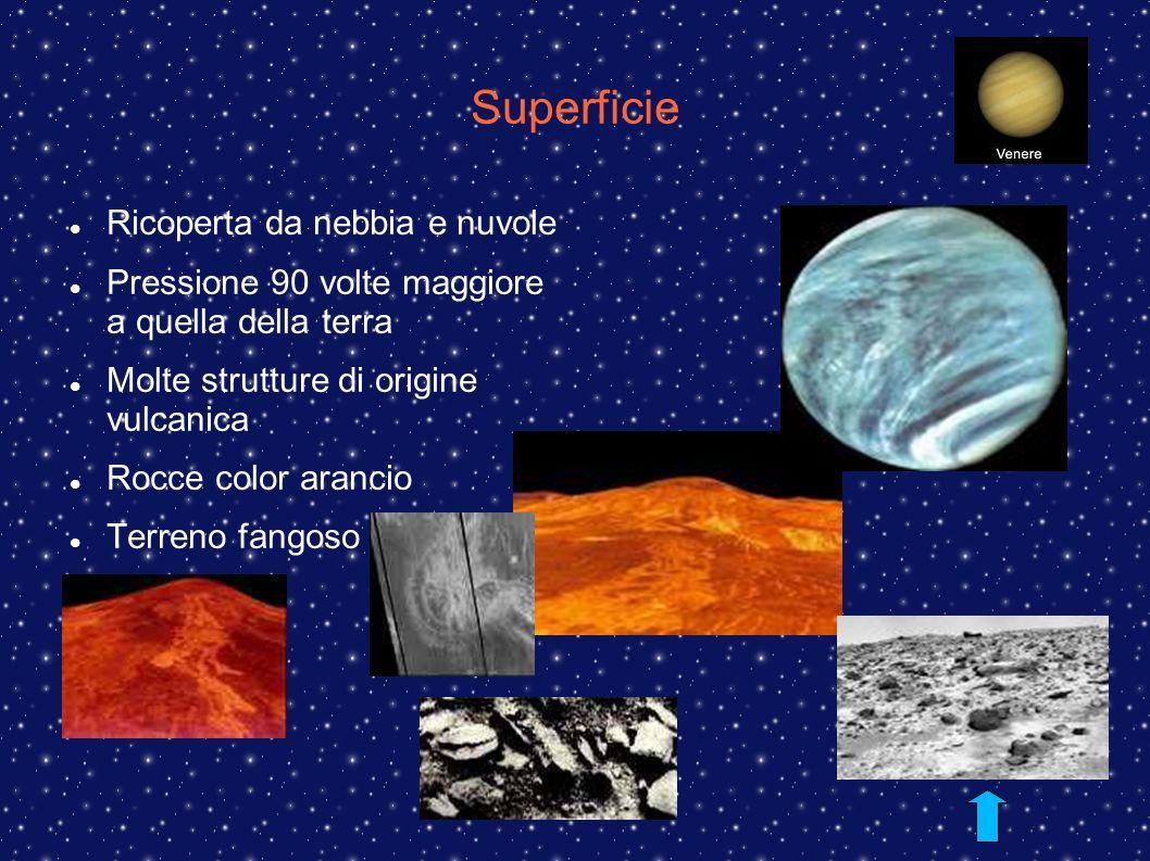 Superficie Ricoperta da nebbia e nuvole Pressione 90 volte maggiore a quella della terra Molte strutture di origine vulcanica Rocce color arancio Terreno fangoso