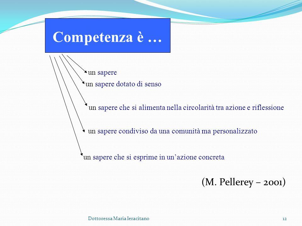 Dottoressa Maria Ieracitano12 (M. Pellerey – 2001) un sapere un sapere dotato di senso un sapere che si alimenta nella circolarità tra azione e rifles