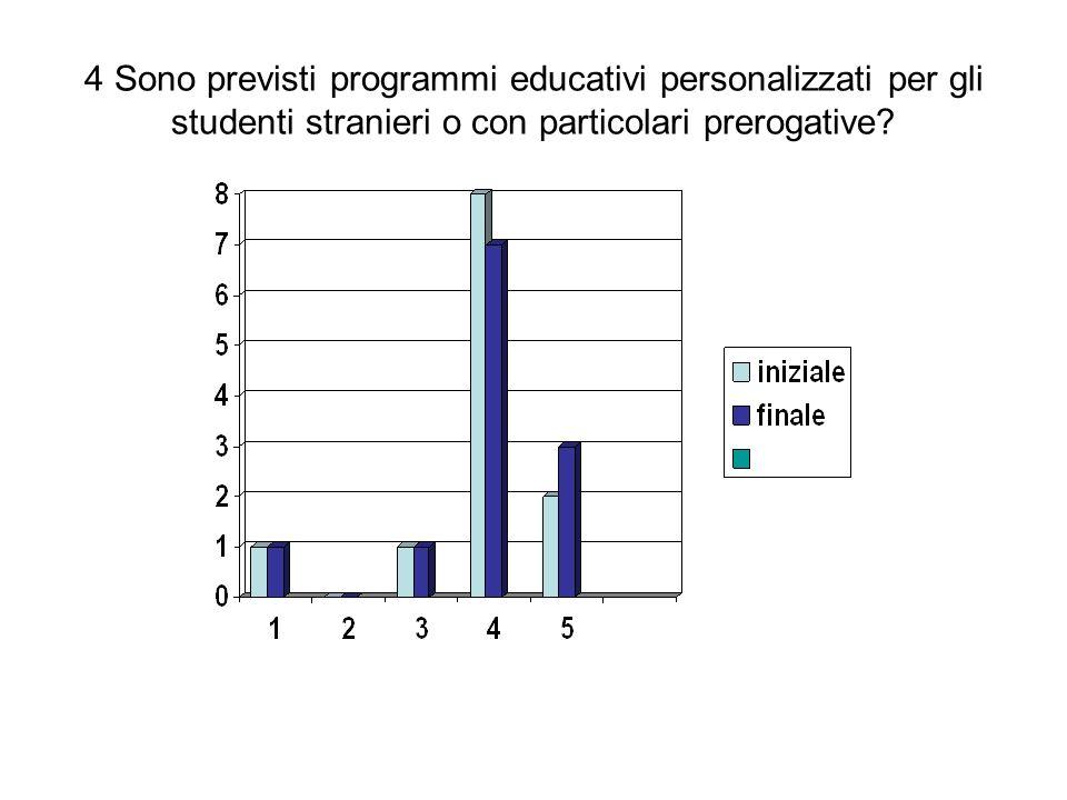 4 Sono previsti programmi educativi personalizzati per gli studenti stranieri o con particolari prerogative