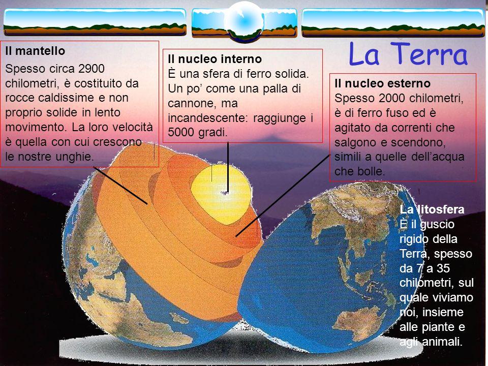 Il materiale piroclastico Si chiamano piroclasti tutti i prodotti vulcanici emessi nel corso delle eruzioni esplosive. I piroclasti hanno nomi diversi