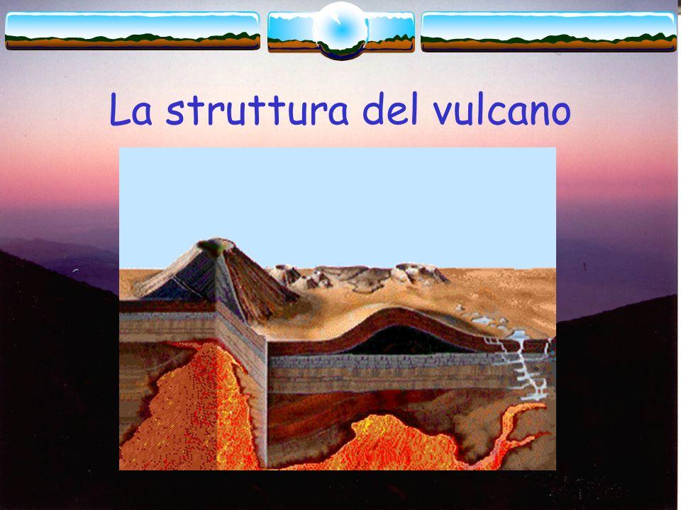 La struttura del vulcano In ogni vulcano si distingue un apparato vulcanico interno e uno esterno. Il primo comprende: il bacino magmatico o focolare