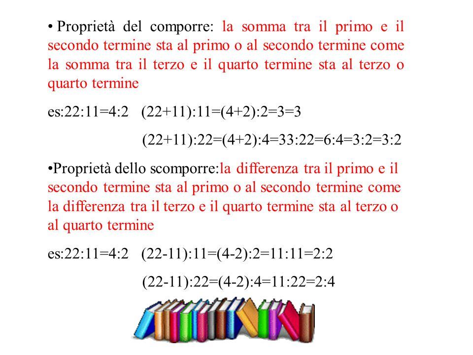Proprietà del comporre: la somma tra il primo e il secondo termine sta al primo o al secondo termine come la somma tra il terzo e il quarto termine st
