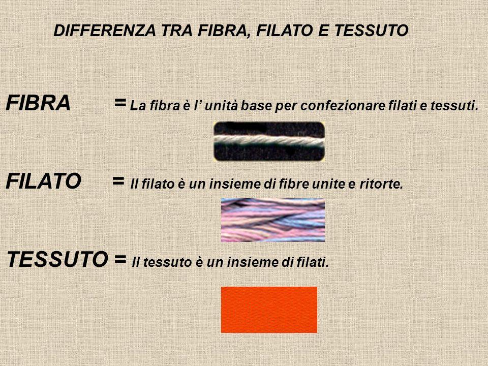 1 fibre tessili 3 raccolta e tecnologia del cotone 4 filatura 7 caratteristiche fibre vegetali 2 classificazione 5 caratteristiche e provenienza delle