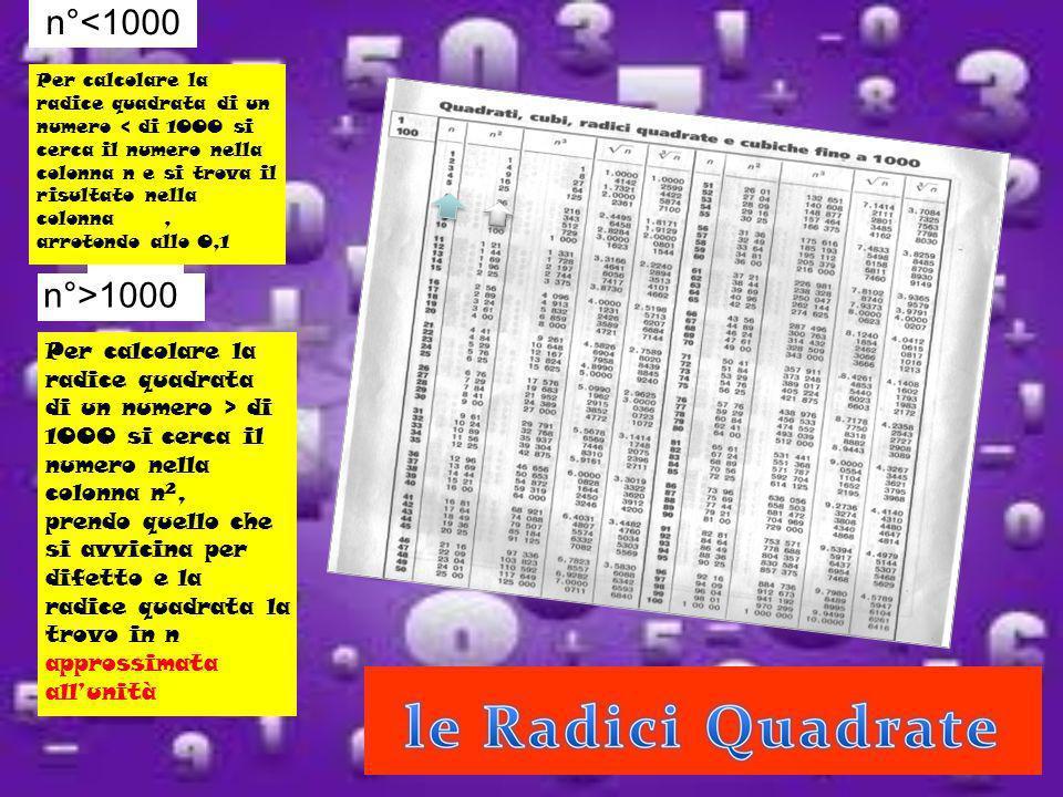 n°<1000 Per calcolare la radice quadrata di un numero > di 1000 si cerca il numero nella colonna n 2, prendo quello che si avvicina per difetto e la r