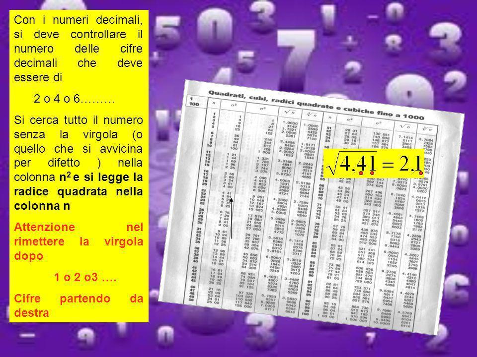 n°<1000 Per calcolare la radice cubica di un numero > di 1000 si cerca il numero nella colonna n 3, prendo quello che si avvicina per difetto e la radice cubica la trovo in n approssimata allunità n°>1000 Per calcolare la radice cubica di un numero < di 1000 si cerca il numero nella colonna n e si trova il risultato nella colonna, arrotondo allo 0,1
