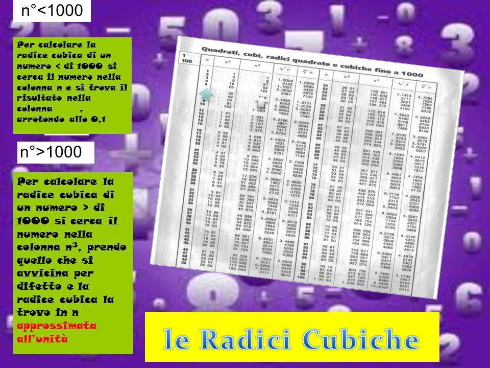 n°<1000 Per calcolare la radice cubica di un numero > di 1000 si cerca il numero nella colonna n 3, prendo quello che si avvicina per difetto e la rad