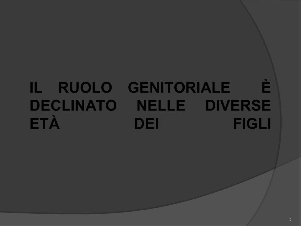 34 ALCUNI PASSI CHIAVE Attenzione allazione dei MITI FAMILIARI (attese irrealistiche) Attenzione ai VISSUTI SCOLASTICI GENITORIALI (Niente ingredienti unici)