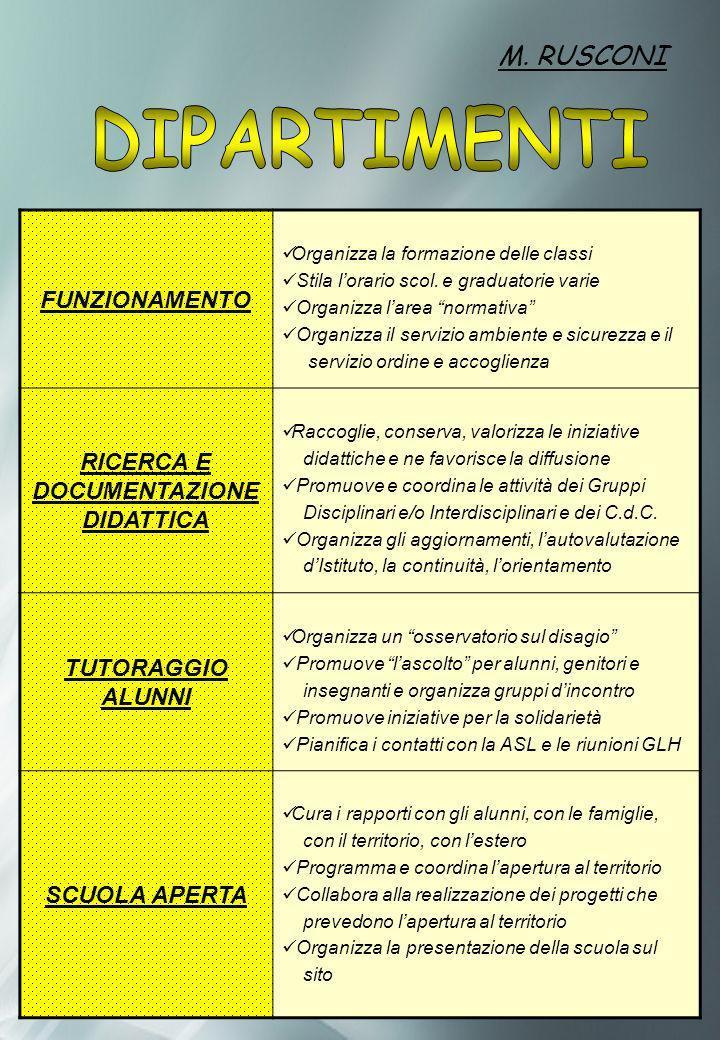 FUNZIONAMENTO Organizza la formazione delle classi Stila lorario scol. e graduatorie varie Organizza larea normativa Organizza il servizio ambiente e