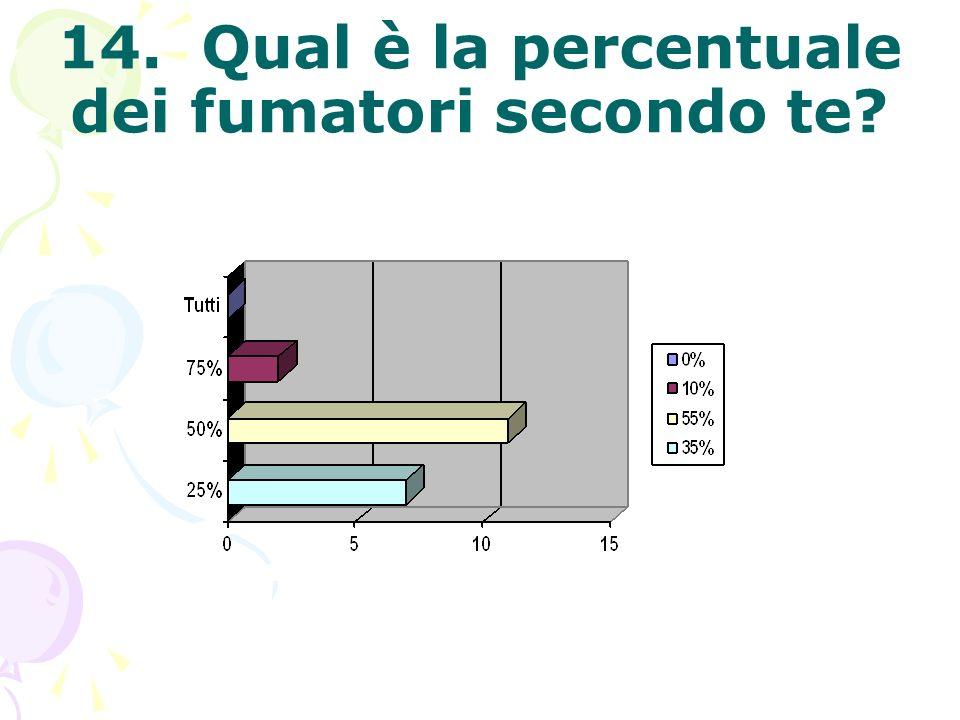 14. Qual è la percentuale dei fumatori secondo te