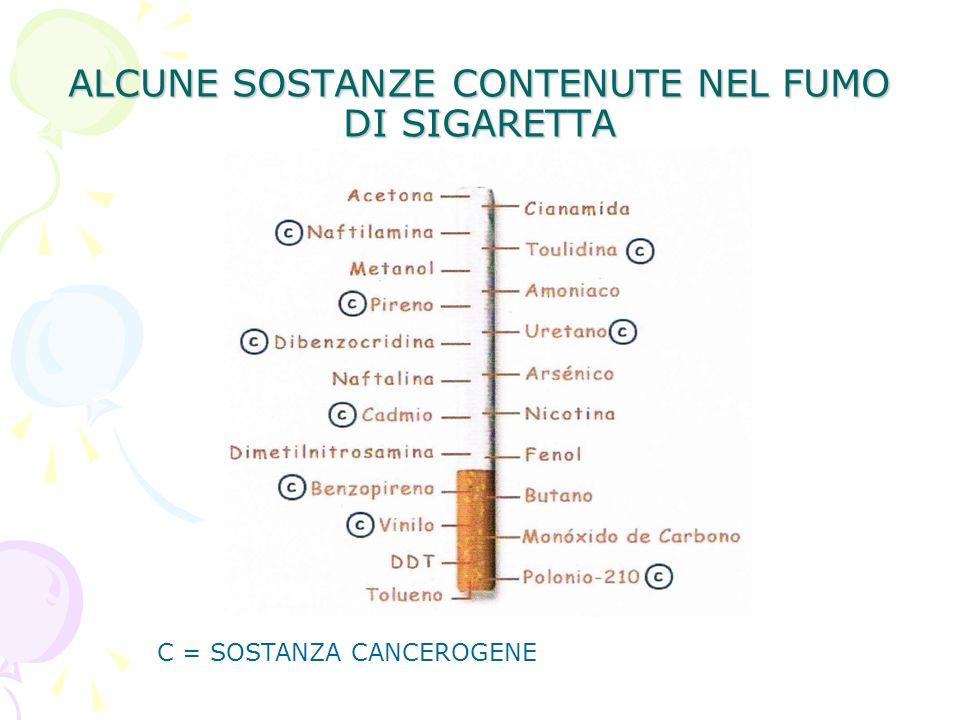 ALCUNE SOSTANZE CONTENUTE NEL FUMO DI SIGARETTA C = SOSTANZA CANCEROGENE