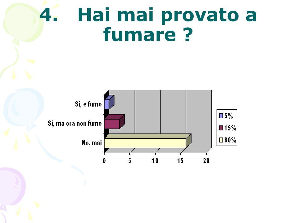 Fumare perchè Tabulazione delle risposte date dai 2° ragazzi della classe 2° B