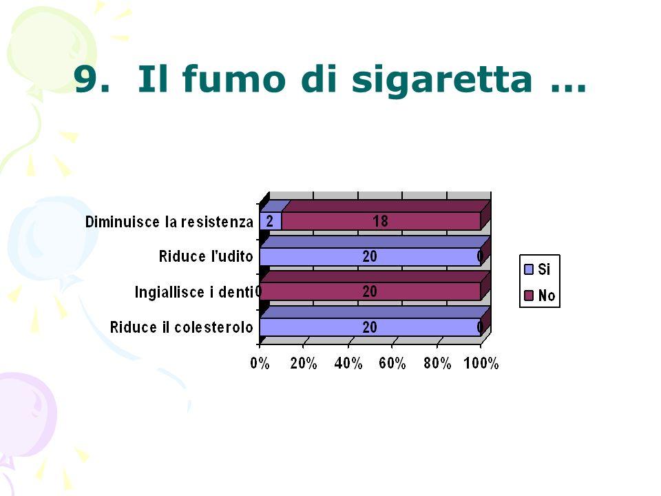 3. Quali piaceri o divertimenti perde una persona che fuma ?