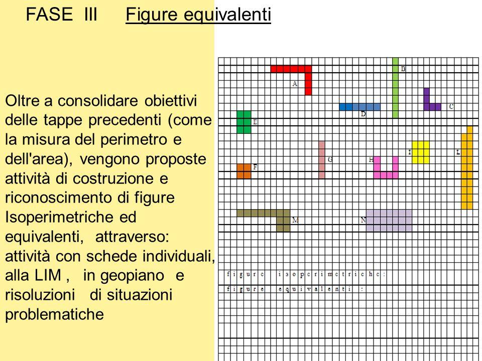 Oltre a consolidare obiettivi delle tappe precedenti (come la misura del perimetro e dell area), vengono proposte attività di costruzione e riconoscimento di figure Isoperimetriche ed equivalenti, attraverso: attività con schede individuali, alla LIM, in geopiano e risoluzioni di situazioni problematiche FASE III Figure equivalenti