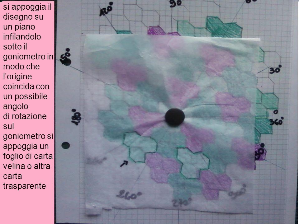 si appoggia il disegno su un piano infilandolo sotto il goniometro in modo che lorigine coincida con un possibile angolo di rotazione sul goniometro si appoggia un foglio di carta velina o altra carta trasparente