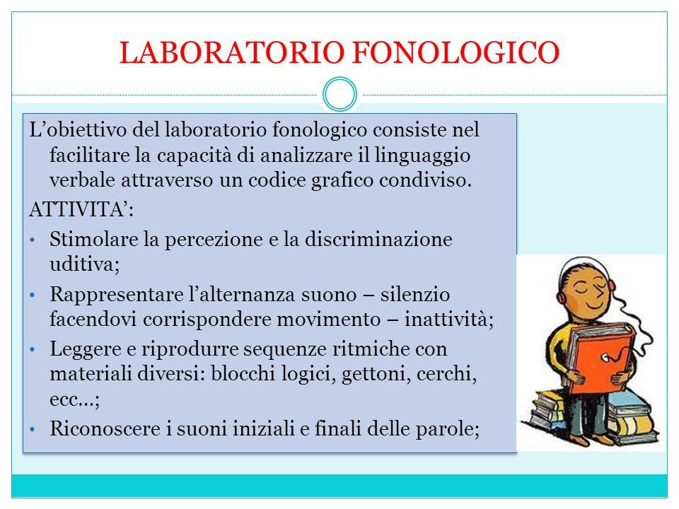 LABORATORIO FONOLOGICO Lobiettivo del laboratorio fonologico consiste nel facilitare la capacità di analizzare il linguaggio verbale attraverso un cod