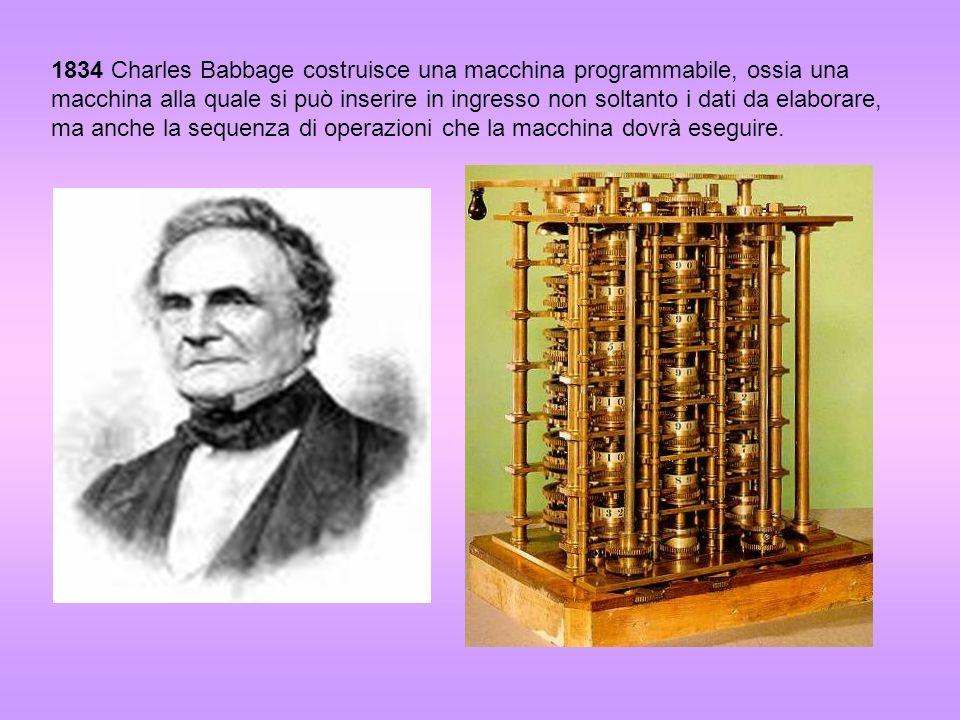 1958 Nasce il primo chip, o circuito integrato.