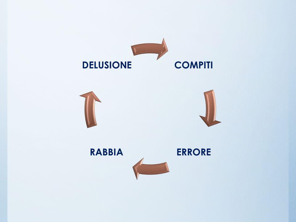 COMPITI ERRORERABBIA DELUSIONE