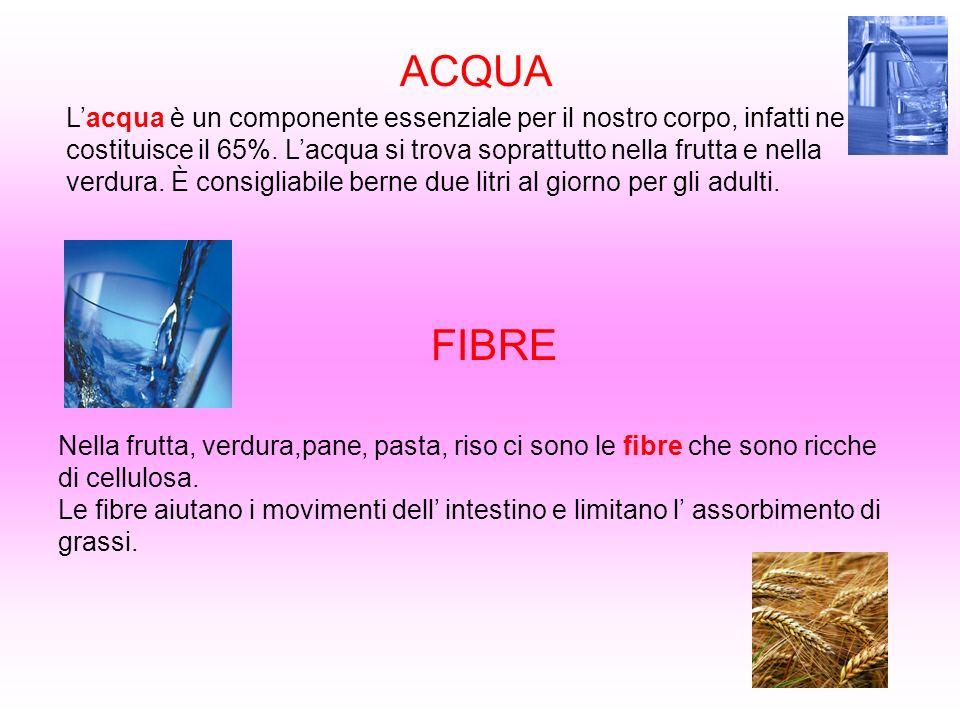 ACQUA Lacqua è un componente essenziale per il nostro corpo, infatti ne costituisce il 65%. Lacqua si trova soprattutto nella frutta e nella verdura.