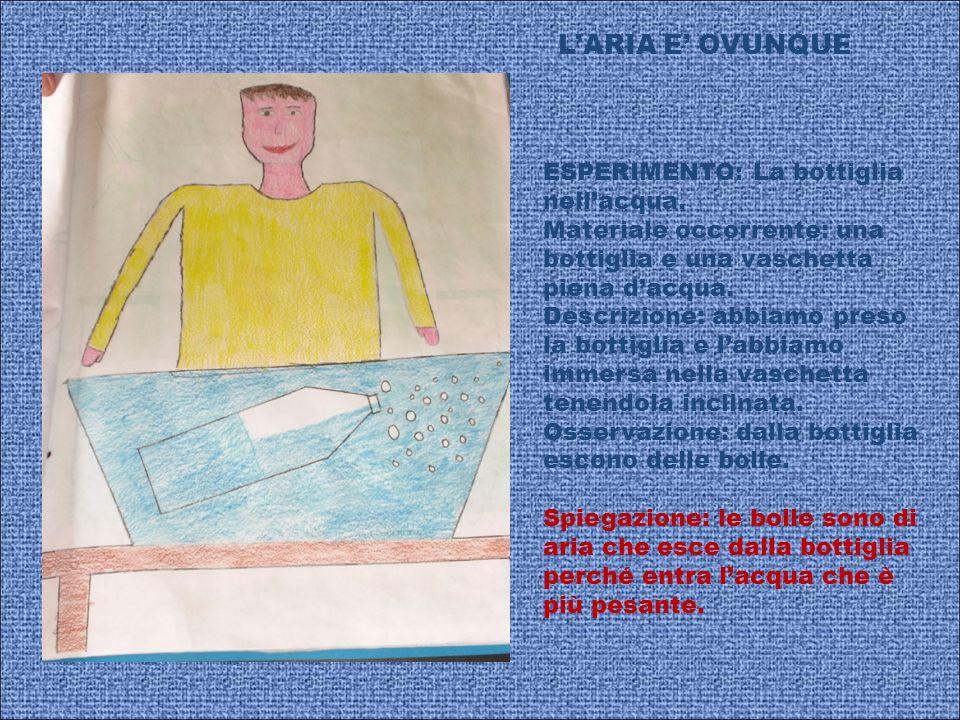 LARIA E OVUNQUE ESPERIMENTO: La bottiglia nellacqua. Materiale occorrente: una bottiglia e una vaschetta piena dacqua. Descrizione: abbiamo preso la b