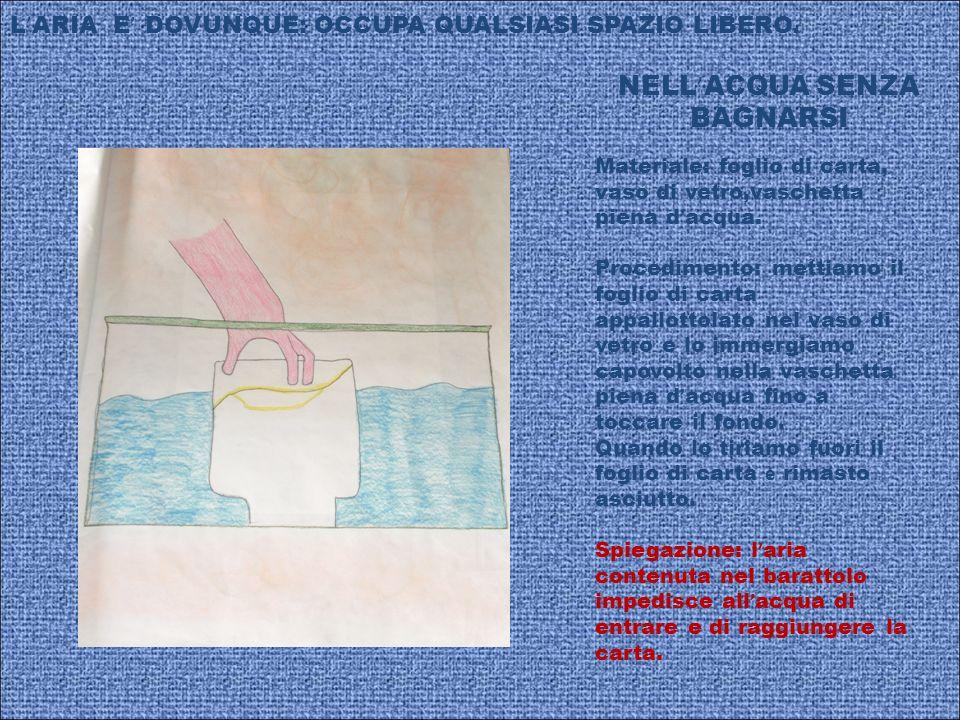 L ARIA E DOVUNQUE: OCCUPA QUALSIASI SPAZIO LIBERO. NELL ACQUA SENZA BAGNARSI Materiale: foglio di carta, vaso di vetro,vaschetta piena d acqua. Proced