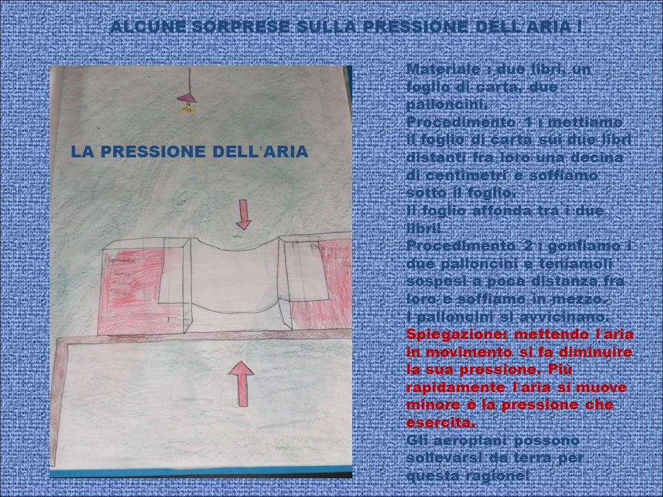 LA PRESSIONE DELL ARIA ALCUNE SORPRESE SULLA PRESSIONE DELL ARIA ! Materiale : due libri, un foglio di carta, due palloncini. Procedimento 1 : mettiam