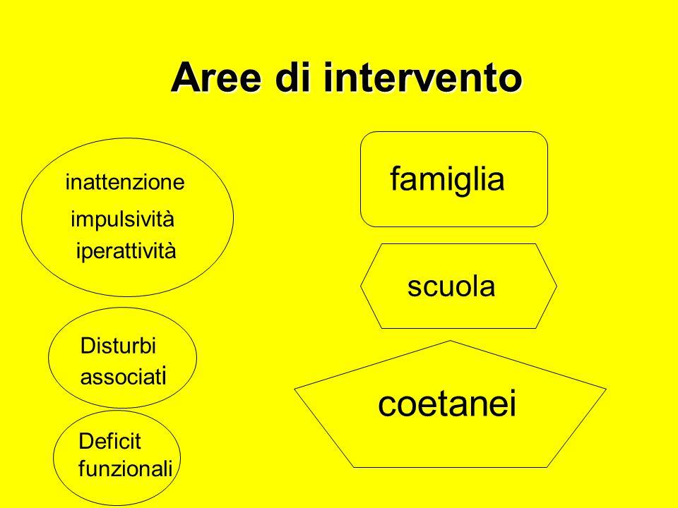 Aree di intervento inattenzione impulsività iperattività Disturbi associat i Deficit funzionali famiglia scuola coetanei