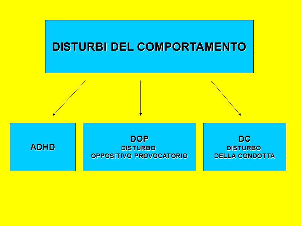 DISTURBI DEL COMPORTAMENTO ADHDDOPDISTURBO OPPOSITIVO PROVOCATORIO DCDISTURBO DELLA CONDOTTA