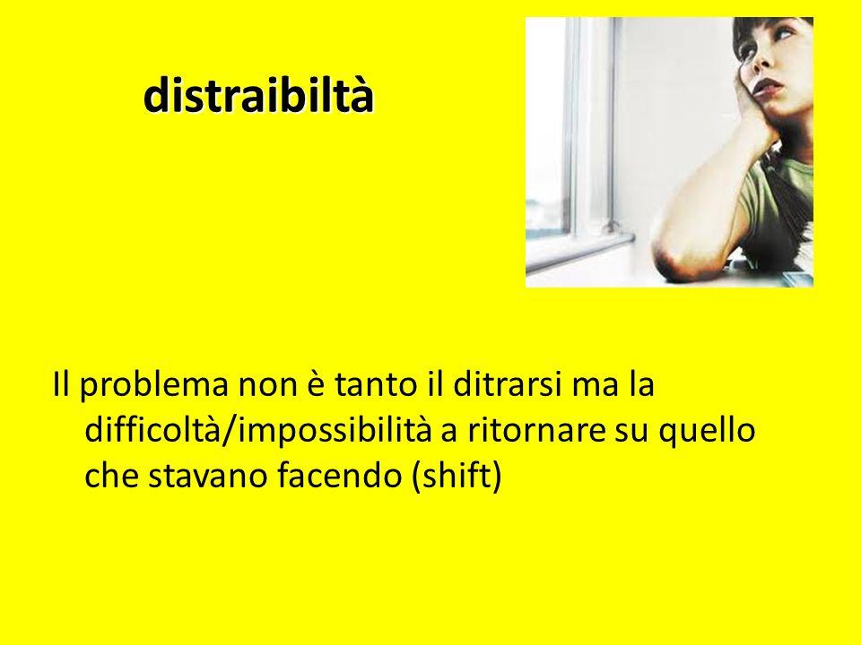 distraibiltà Il problema non è tanto il ditrarsi ma la difficoltà/impossibilità a ritornare su quello che stavano facendo (shift)