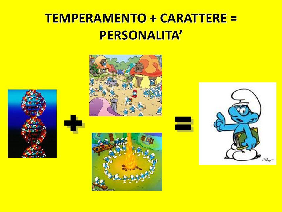 comportamento personalità temperamento carattere