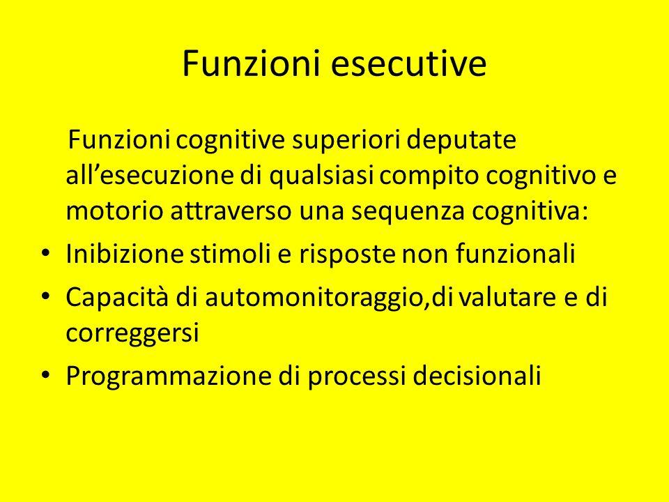 Funzioni esecutive Funzioni cognitive superiori deputate allesecuzione di qualsiasi compito cognitivo e motorio attraverso una sequenza cognitiva: Ini