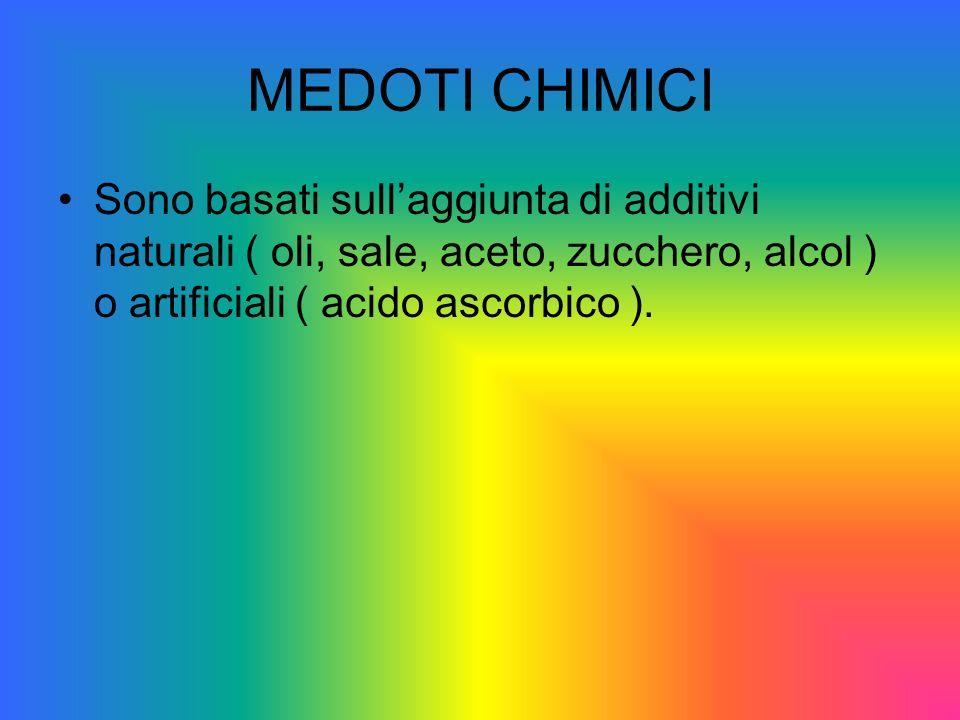 ACETO Laceto contiene acido acetico che esercita unazione antisettica e costituisce un ambiente non adatto allo sviluppo di microrganismi presenti negli alimenti.