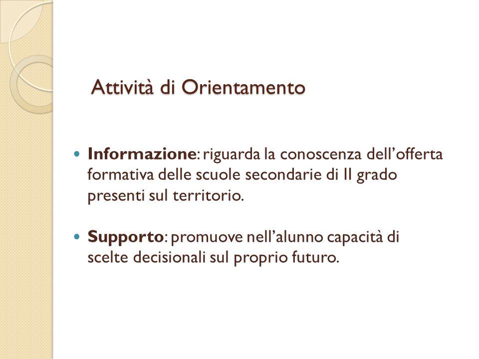 Attività di Orientamento Informazione: riguarda la conoscenza dellofferta formativa delle scuole secondarie di II grado presenti sul territorio. Suppo