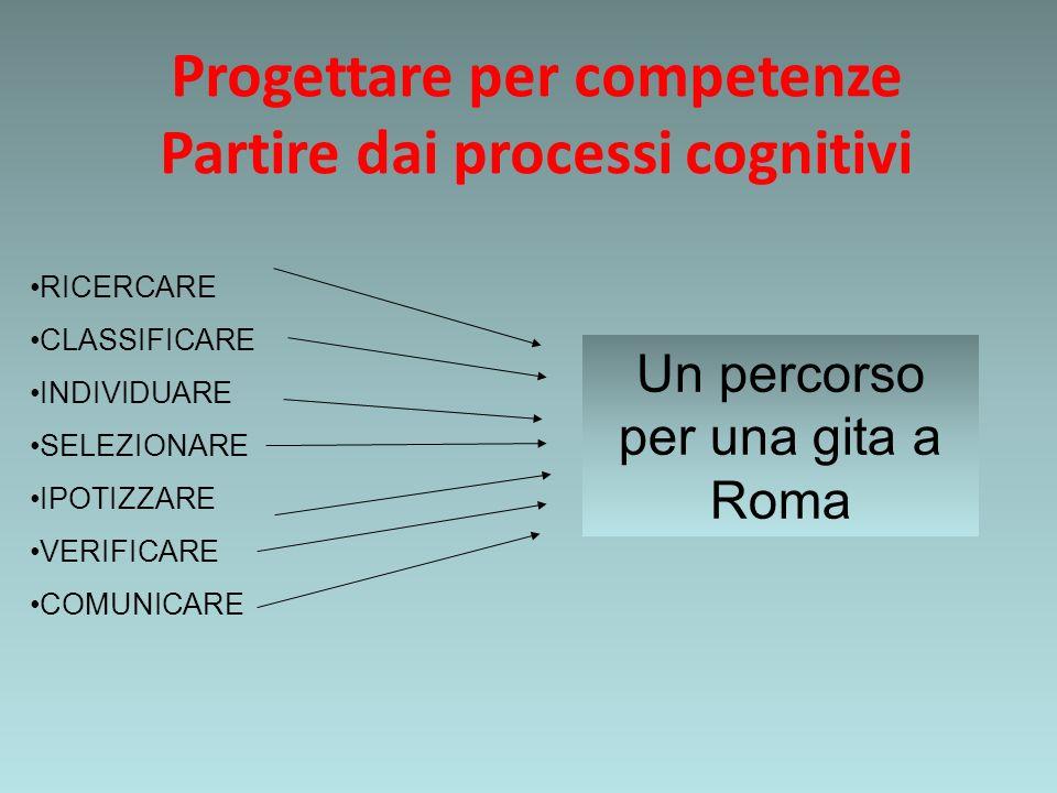 Progettare per competenze Partire dai processi cognitivi RICERCARE CLASSIFICARE INDIVIDUARE SELEZIONARE IPOTIZZARE VERIFICARE COMUNICARE Un percorso p