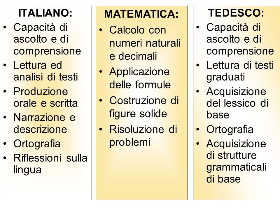 6 ITALIANO: Capacità di ascolto e di comprensione Lettura ed analisi di testi Produzione orale e scritta Narrazione e descrizione Ortografia Riflessio