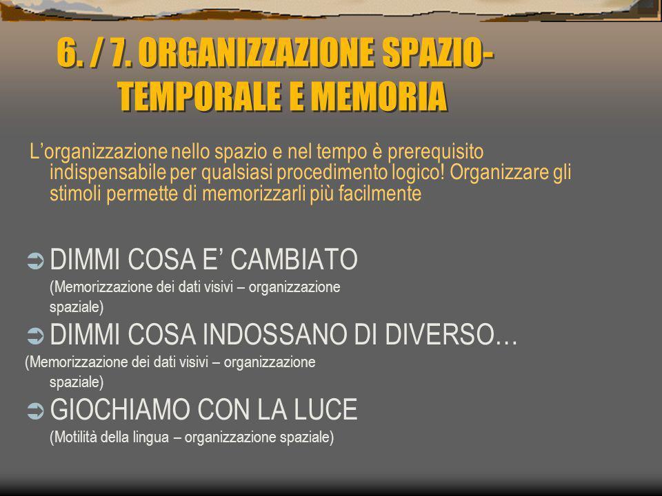 6. / 7. ORGANIZZAZIONE SPAZIO- TEMPORALE E MEMORIA Lorganizzazione nello spazio e nel tempo è prerequisito indispensabile per qualsiasi procedimento l