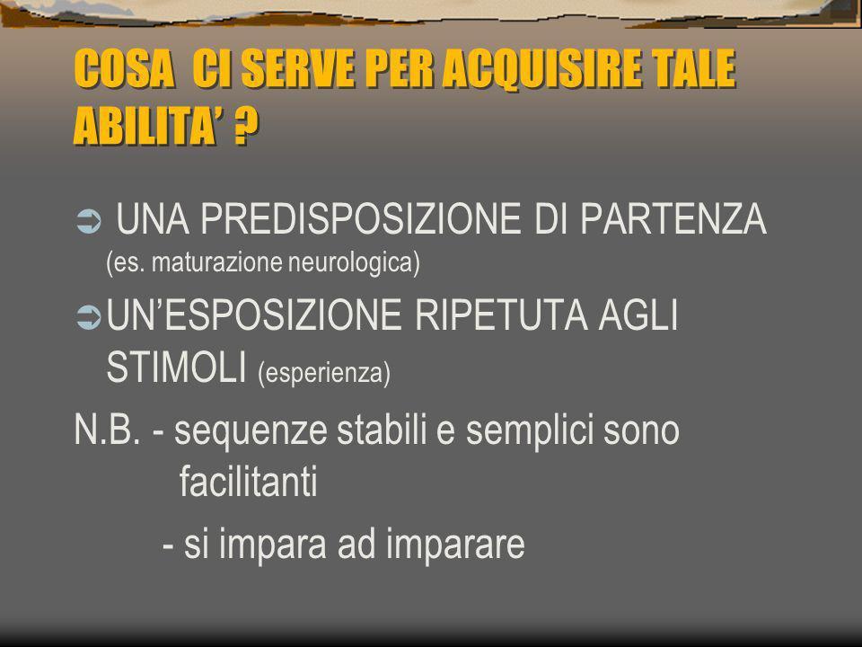 COSA CI SERVE PER ACQUISIRE TALE ABILITA .UNA PREDISPOSIZIONE DI PARTENZA (es.