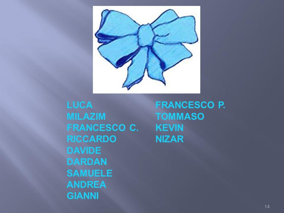 LUCA MILAZIM FRANCESCO C.RICCARDO DAVIDE DARDAN SAMUELE ANDREA GIANNI FRANCESCO P.