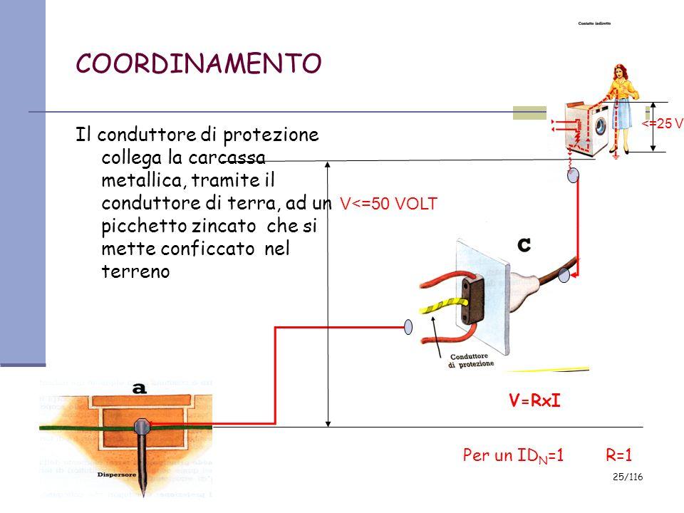 2007 24/116 il contatto indiretto Il coordinamento OSSIA LAZIONE COMBINATA tra limpianto di messa a terra e il differenziale assicura unottima protezi