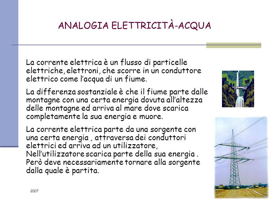 2007 3/116 La corrente elettrica è un flusso di particelle elettriche, elettroni, che scorre in un conduttore elettrico come lacqua di un fiume.