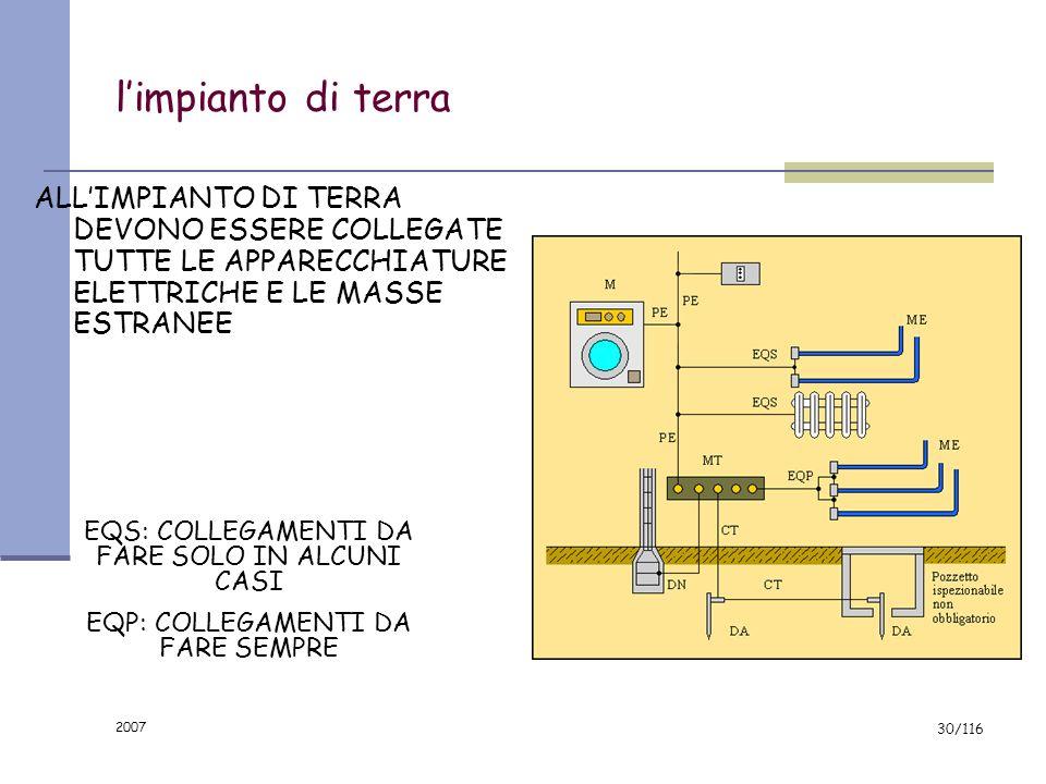 2007 29/116 Un collegamento importante per la vita Lo spinotto centrale (laterale nella spina tedesca) è fondamentale per la sicurezza in quanto mette