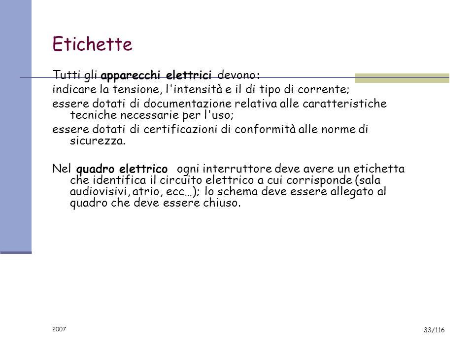 2007 32/116 Pericolo di folgorazione!!!!!!! PERSONALE FORMATO È UN ERRORE PERICOLOSISSIMO INSERIRE LA SPINA TEDESCA IN UNA PRESA ITALIANA PERCHE SI EL