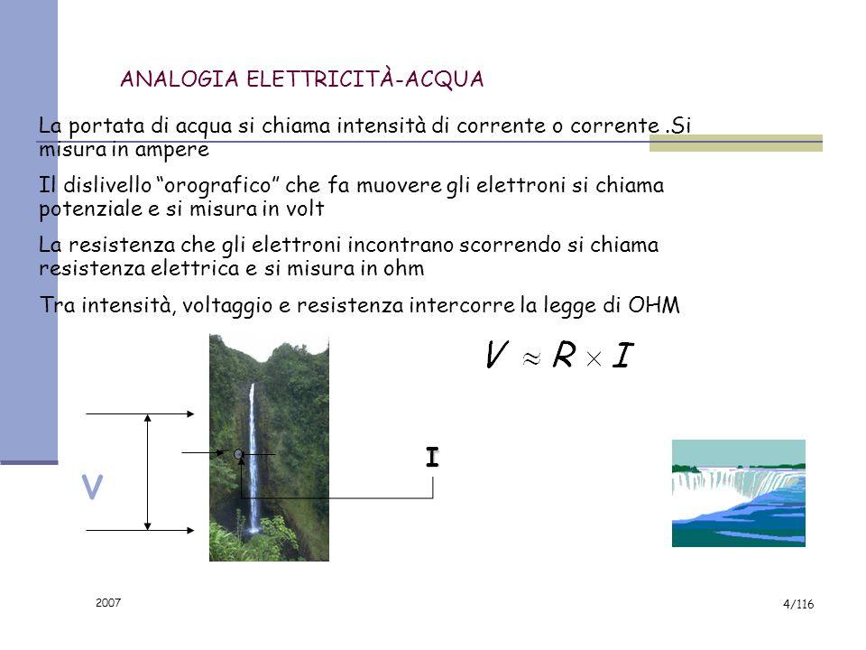 2007 3/116 La corrente elettrica è un flusso di particelle elettriche, elettroni, che scorre in un conduttore elettrico come lacqua di un fiume. La di